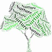 Tree shape made using the word 'nurture' repeatedly
